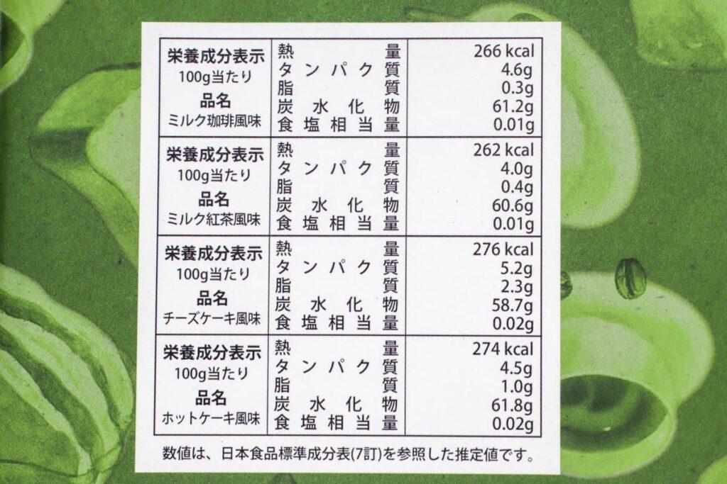 冬彩の香の栄養成分表示